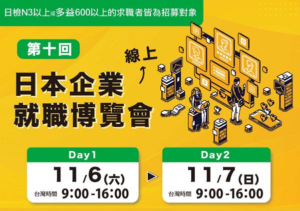 日本就業博覽會--線上甄選活動公告